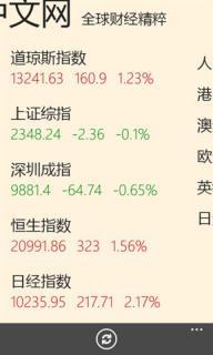 FT中文网软件截图5
