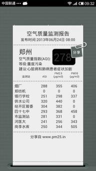 PM25.in软件截图4