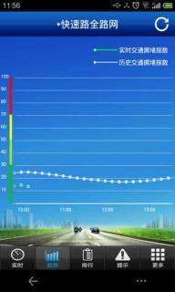 上海交通拥堵指数软件截图2