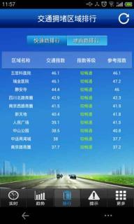 上海交通拥堵指数软件截图3