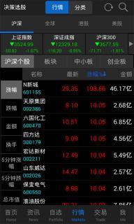 东方财富网软件截图4