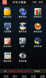 中天证券安卓版截图