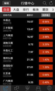 长江证券软件截图1
