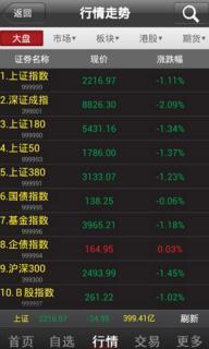 东莞证券软件截图5