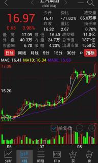 长江证券软件截图2